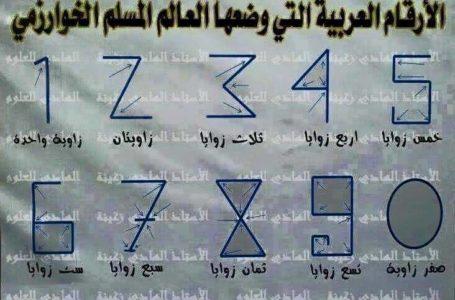 Kush i ka zbuluar numrat?